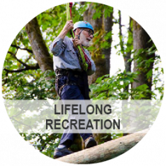 Lifelong Recreation Donations